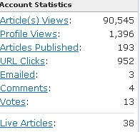 EzineArticles 11/2009 stats