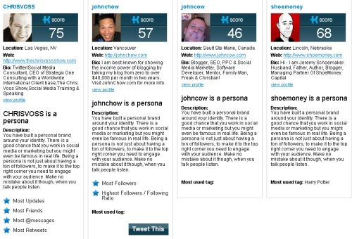 klout-compare-twitterers