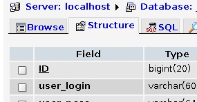 phpmyadmin default table view