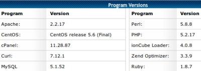 php-mysql-versions